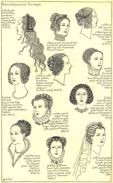 Image Result For Renaissance Hairstyles Renaissance Hairstyles Italian Hair Womens Hairstyles