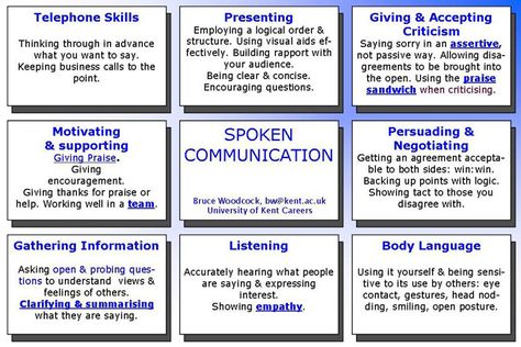 Job Resume Communication Skills - http\/\/wwwresumecareerinfo\/job - types of skills for resume