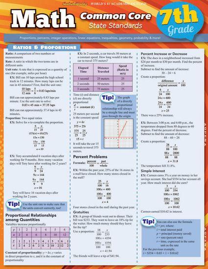Math: Common Core 7th Grade Laminated Study Guide