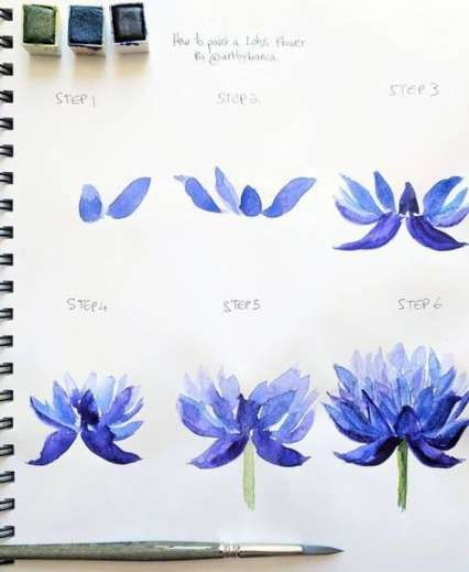 Best Flowers Lotus Painting 34 Ideas Painting Flowers With