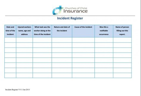 Forms Churches Of Christ Insurance Pertaining To Incident Report