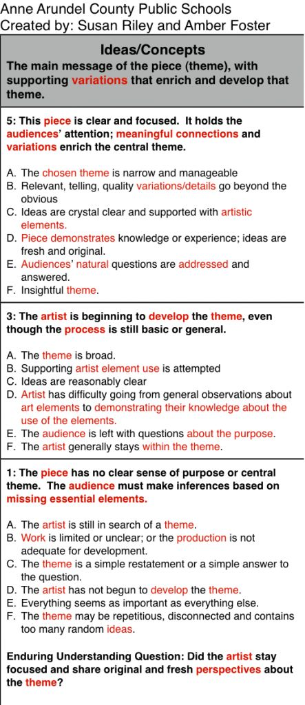 Thoughts on How to Assess an Arts Integration Lesson