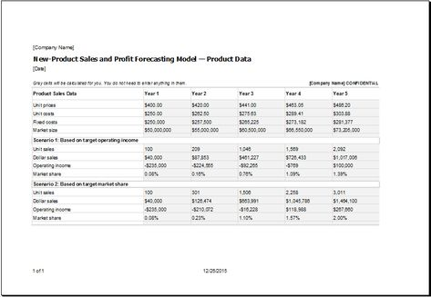 Monthly Sales Report Template DOWNLOAD at http\/\/wwwbizworksheets - projected income statement template free