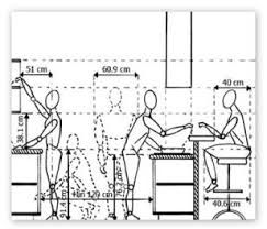 Image Result For Anthropometric Data For An Ergonomic Kitchen