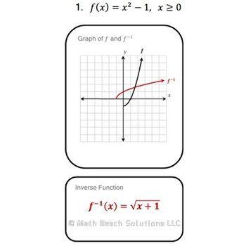 Pin On Teaching Precalculus