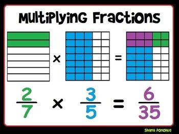 Multiplicaciones utilizando fracciones