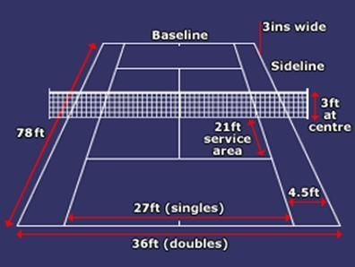 Table Tennis Rules Therulesoftennis Tennis Court Tennis Tennis Rules