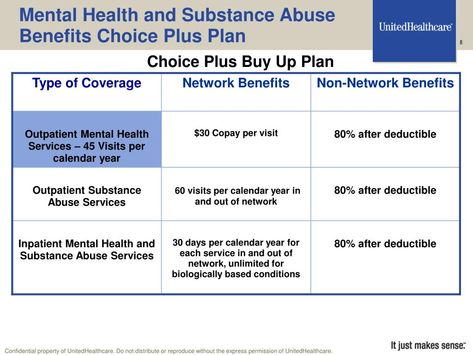 Ppt Unitedhealthcare Buy Up Plan Powerpoint Presentation News To