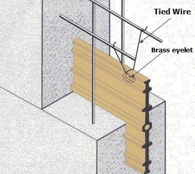 The Use Of Waterbar Or Waterstop In Construction Joints Hồ Bơi