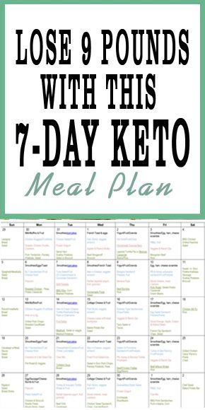 7 day ketogenic diet meal plan and menu