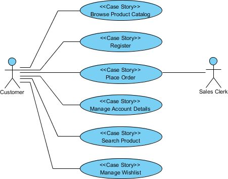 7 best uml use case diagram images on pinterest use case award 7 best uml use case diagram images on pinterest use case award winner and net shopping ccuart Choice Image