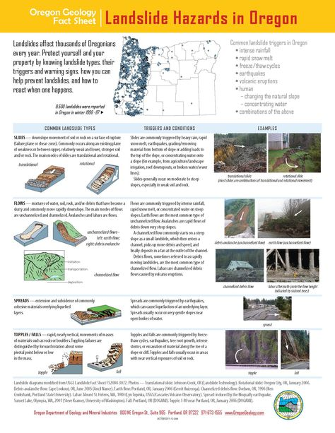 Landslide hazards in Oregon, by the Oregon Department of Geology and Mineral Industries