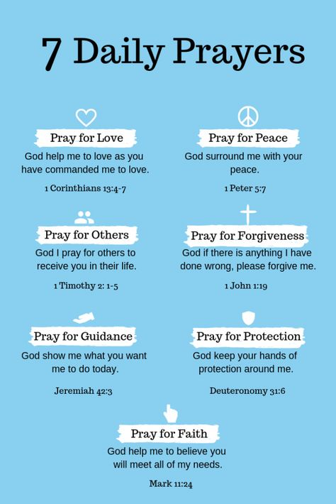 Daily prayer is the most important thing you can do. Like gets busy but we should always remember to pray daily. It's important to include each of these seven parts of daily prayer into your prayer life so you will be equipped to stand. #prayers #dailyprayer #intercessoryprayer #faithprayer #prayerforguidance #prayerforprotection #prayerfortoday #prayerforforgiveness