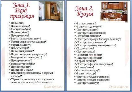 список бытовой техники для дома список