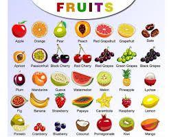 Tipos E Nomes De Frutas Saudaveis Em Frances Pesquisa Google Em