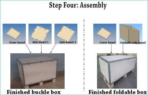 11 best collapsible plywood box machine images on Pinterest - gluer operator sample resume