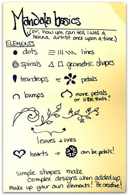 "A ""how to"" for Mandala  - excellent for smash book doodles!  mandalatutorial4.jpg by honeyandollie, via Flickr"