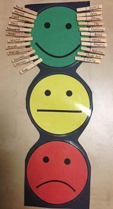 Semáforo para  monitorear el comportamiento de los estudiantes.