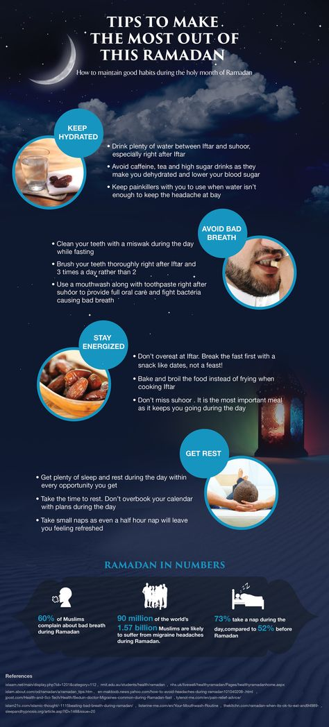 Tips to Make the Most Out of This Ramadan    #infographic #Ramadan