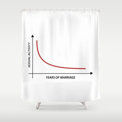 Sexual Activity Versus Years Of Marriage Funny Graph Illustration Shower  Curtain From Society6 Funny Simple Graph Illustration Printed Shower Curtau2026