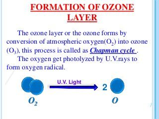 A powerpoint presentation on Ozone Depletion project or seminar ...