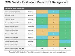Crm Vendor Evaluation Matrix Ppt Background Powerpoint Presentation Slides Slide Design Powerpoint Presentation