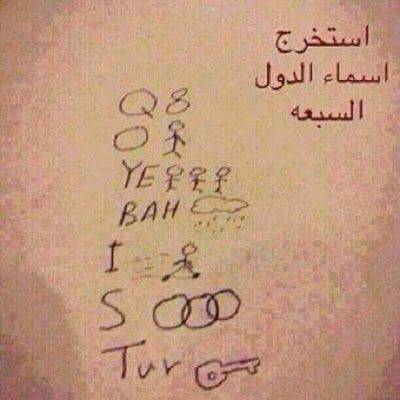 أنا إيجابي لغز إستخرج أسماء الدول من الصورة Funny Arabic Quotes Quotes Funny Qoutes