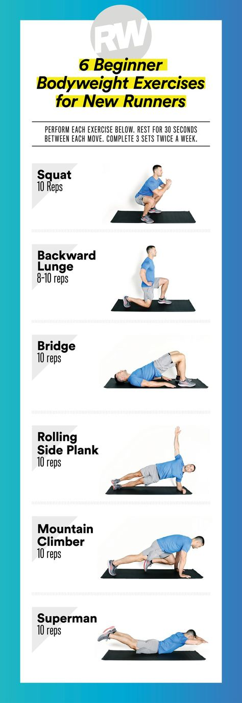 Exercises for Beginners   Gym Workout for Beginner Runners