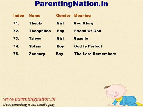 Christian Baby Names With Accurate Meaning For Your Cute New Born Baby. Brought To You By ParentingNation.in.