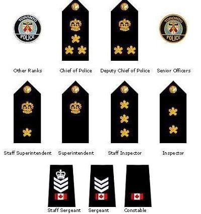 Pin By Dan Mclaren On Five 0 Firefighter Ranks Police Police Badge