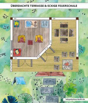 Gartenhaus Mit Uberdachter Terrasse Skizze Grillecke 45 Wand Und Windschutz Holzgartenhaus Holzgartenhaus Gartenhaus Gartenhaus Mit Terrasse