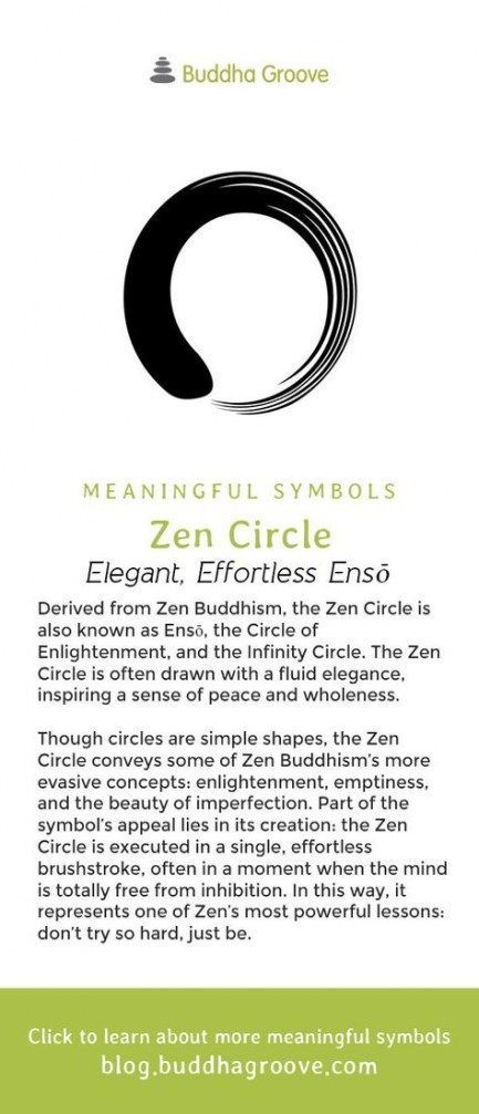 Yoga Symbols And Meanings Circles 62 Super Ideas Yoga In 2020 Yoga Symbols Symbols And Meanings Buddhism Tattoo