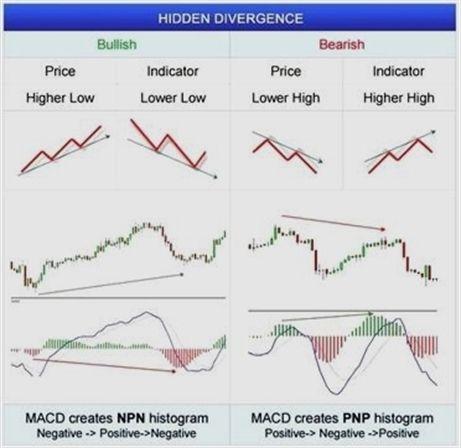 Zigzag Channel Indicator Mt4