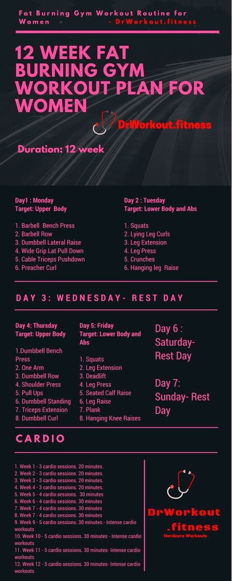 Workout Plan for Women #workout #women #fatburning #fitness ...