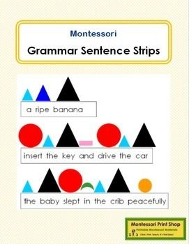 picture regarding Printable Sentence Strips named Grammar Sentence Strips Reduced El Printables Grammar