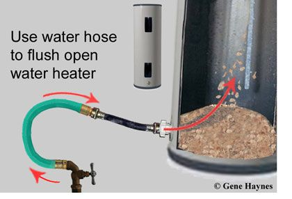 Clean Sediment Out Of Water Heater Water Heater Maintenance Water Heater Repair Water Heater Diy