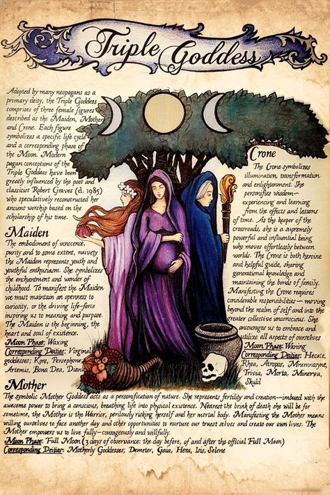 Tripple Moon Goddess Poster, Pagan Gifts Art home decor, Magick Poster for real Wicca. Wiccan Spell Book, Wiccan Witch, Magick Spells, Wiccan Art, Real Spells, Green Witchcraft, Healing Spells, Goddess Art, Hecate Goddess
