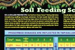 Feeding Schedules With Images Feeding Soil Schedule