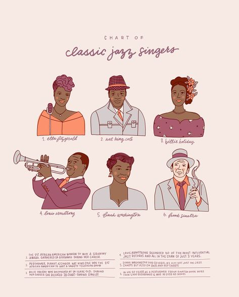 Illustrated Chart of Classic Jazz Singers and highlights from their career. Featuring Ella Fitzgerald, Nat King Cole, Billie Holiday, Louis Armstrong, Dinah