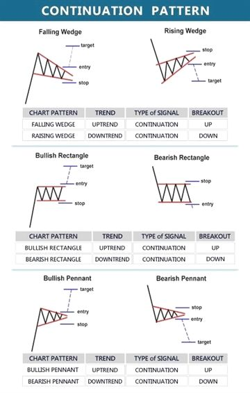 Forex Graph Analysis Forex Q A Forex Trading For Beginners