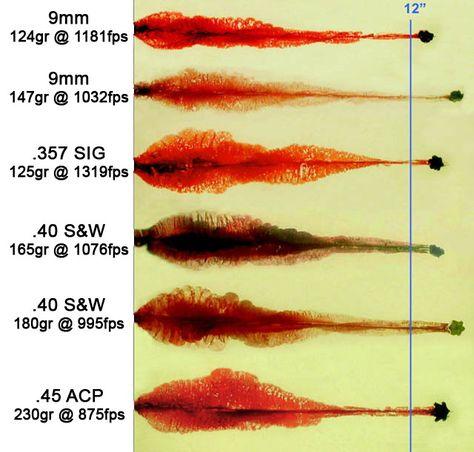 9mm, 357, 40, 45 Handgun BallisticsThe following image shows the - ballistics chart