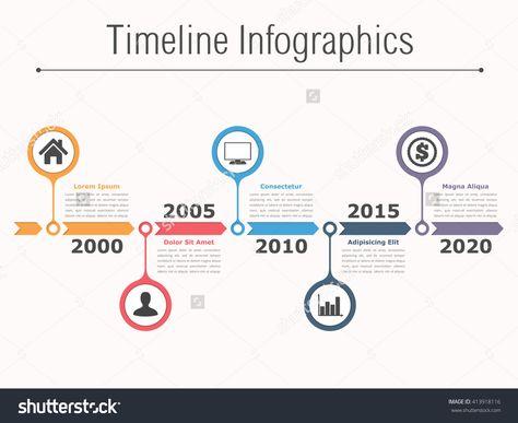 11 best workflow diagrams images on Pinterest Patterns, Cv - flowchart examples for kids