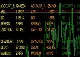 Forex arbitrage ea mt4
