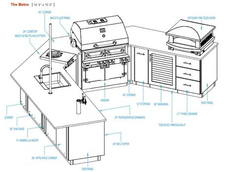 Free Plans Building Outdoor Kitchen   Thinking Planning Thinking | Patio/Outdoor  Kitchen | Pinterest | Building, Kitchens And Free