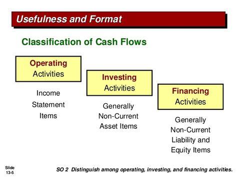 Pengantar Akuntansi 2 Ch13 Statement Of Cash Flow 5 638 Jpg Cb