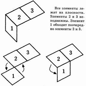 Номер телефона банка хоум кредит бесплатный номер в ульяновске