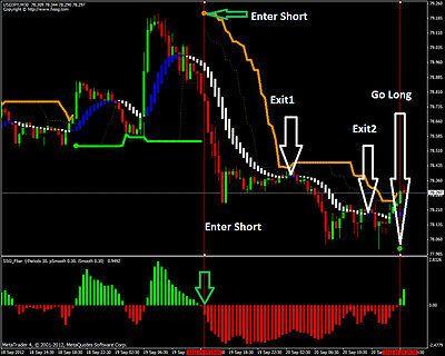 mercados de capitais forex dicas de como ficar rico rapidamente vista de negociação do localizador de sinais de moeda criptografada