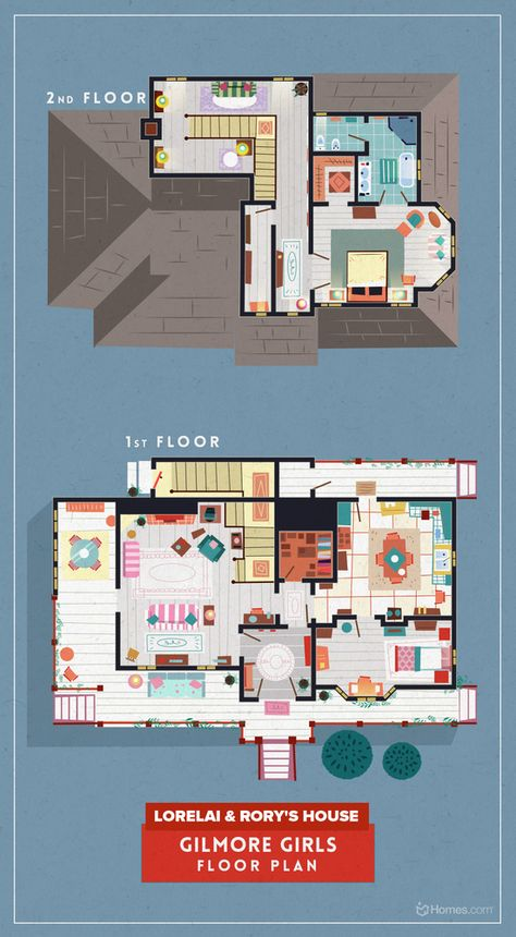 Gallery of From Buffy to Breaking Bad, Sherlock to Stranger Things, Here are 8 Floor Plans from Cult TV Shows - 8 Casa Gilmore Girls, Gilmore Girls Quotes, Gilmore Girls Tattoo, Breaking Bad, Stars Hollow, House Floor Plans, Sims House Plans, Emperor's New Groove, Golden Girls House