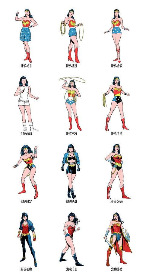 [Artwork] The Evolution of Wonder Woman's Costumes Through the Years, by Adam C.