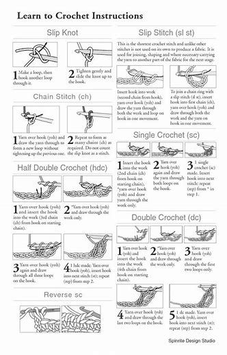 Image Result For Free Printable Crochet Stitch Guide Sc Crochet Stitches Chart Crochet Stitches Guide Crochet Basics